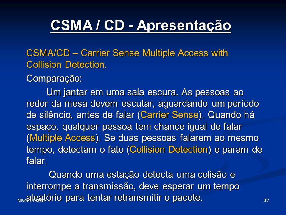 CSMA / CD - Apresentação Nível Enlace 32 CSMA/CD – Carrier Sense Multiple Access with Collision Detection.