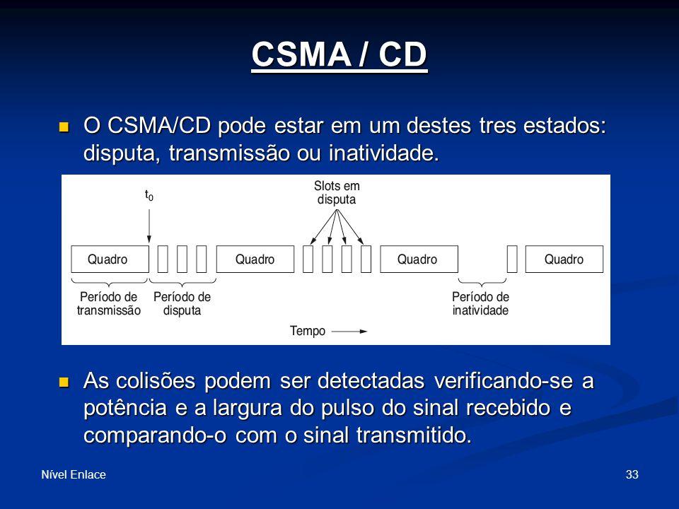 CSMA / CD Nível Enlace 33 O CSMA/CD pode estar em um destes tres estados: disputa, transmissão ou inatividade.