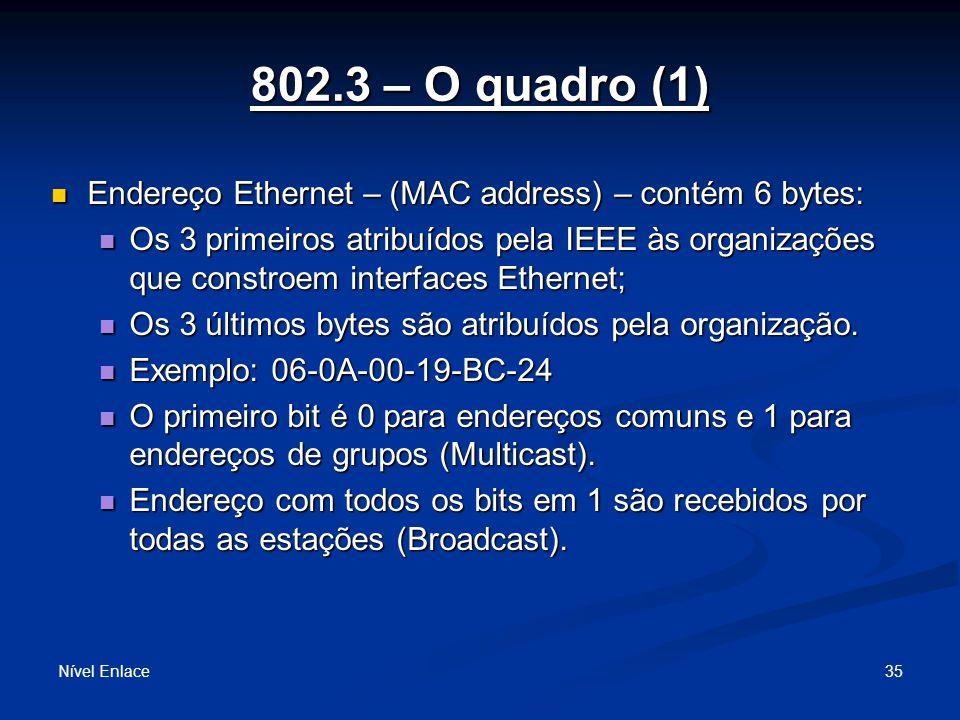 802.3 – O quadro (1) Nível Enlace 35 Endereço Ethernet – (MAC address) – contém 6 bytes: Endereço Ethernet – (MAC address) – contém 6 bytes: Os 3 primeiros atribuídos pela IEEE às organizações que constroem interfaces Ethernet; Os 3 primeiros atribuídos pela IEEE às organizações que constroem interfaces Ethernet; Os 3 últimos bytes são atribuídos pela organização.