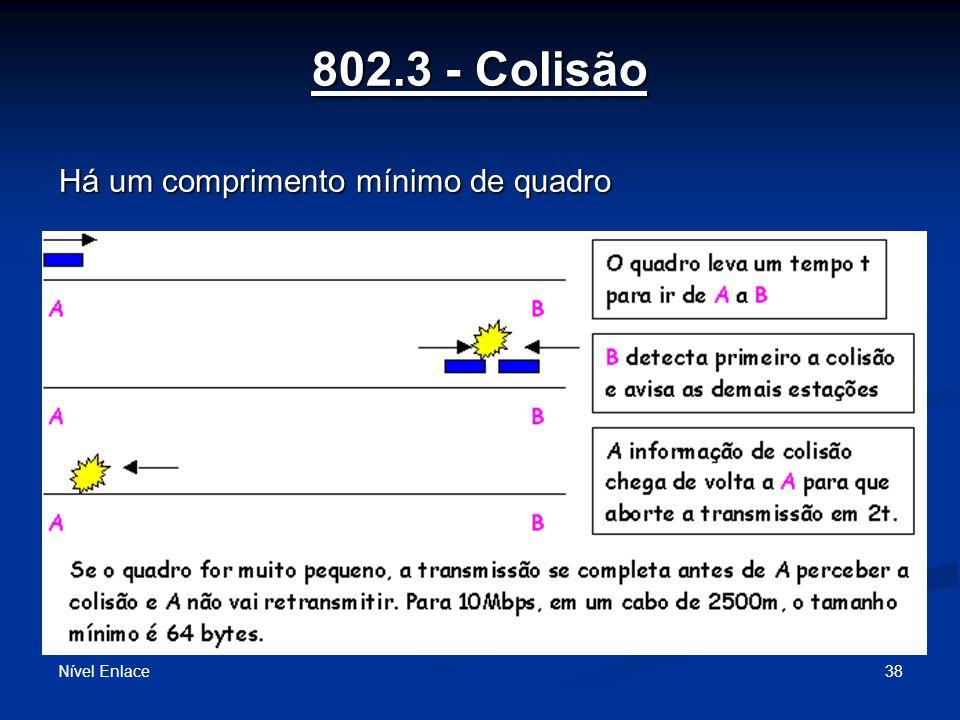 802.3 - Colisão Nível Enlace 38 Há um comprimento mínimo de quadro