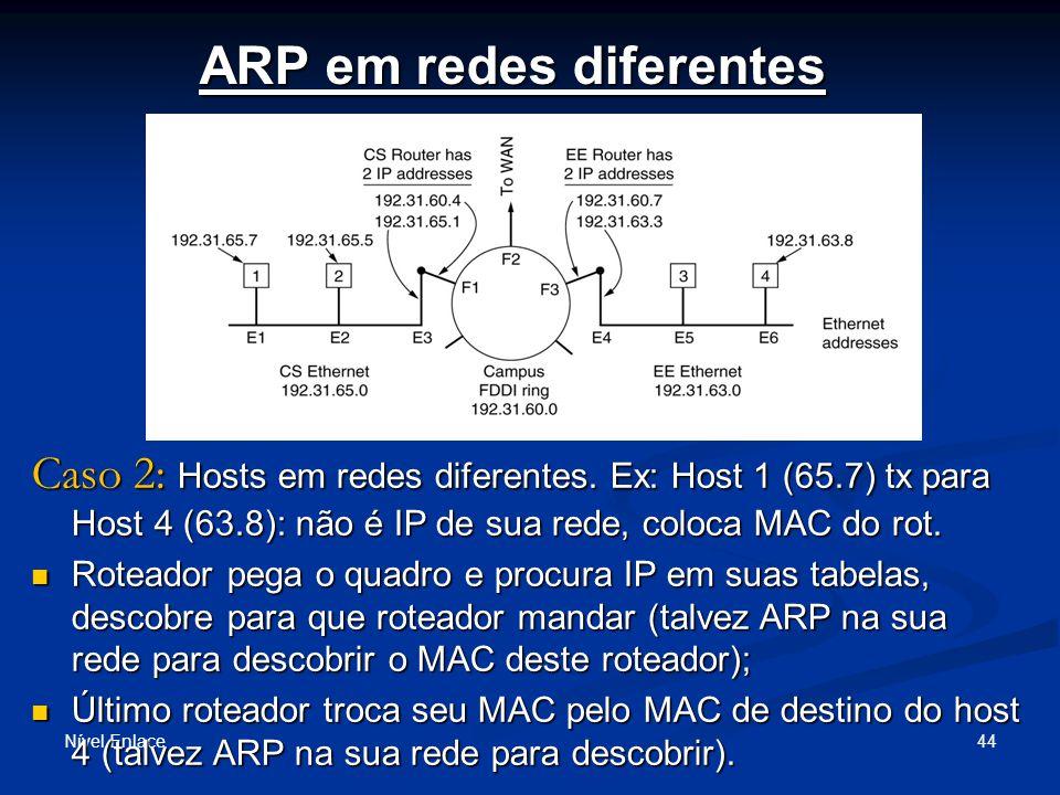 ARP em redes diferentes Nível Enlace 44 Caso 2: Hosts em redes diferentes.