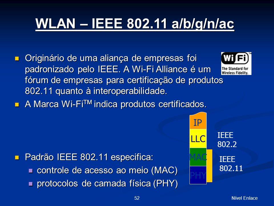 Nível Enlace52 WLAN – IEEE 802.11 a/b/g/n/ac Originário de uma aliança de empresas foi padronizado pelo IEEE.
