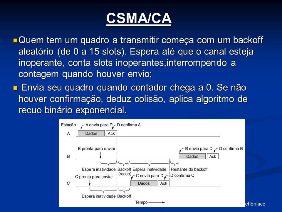 Nível Enlace56CSMA/CA Quem tem um quadro a transmitir começa com um backoff aleatório (de 0 a 15 slots).