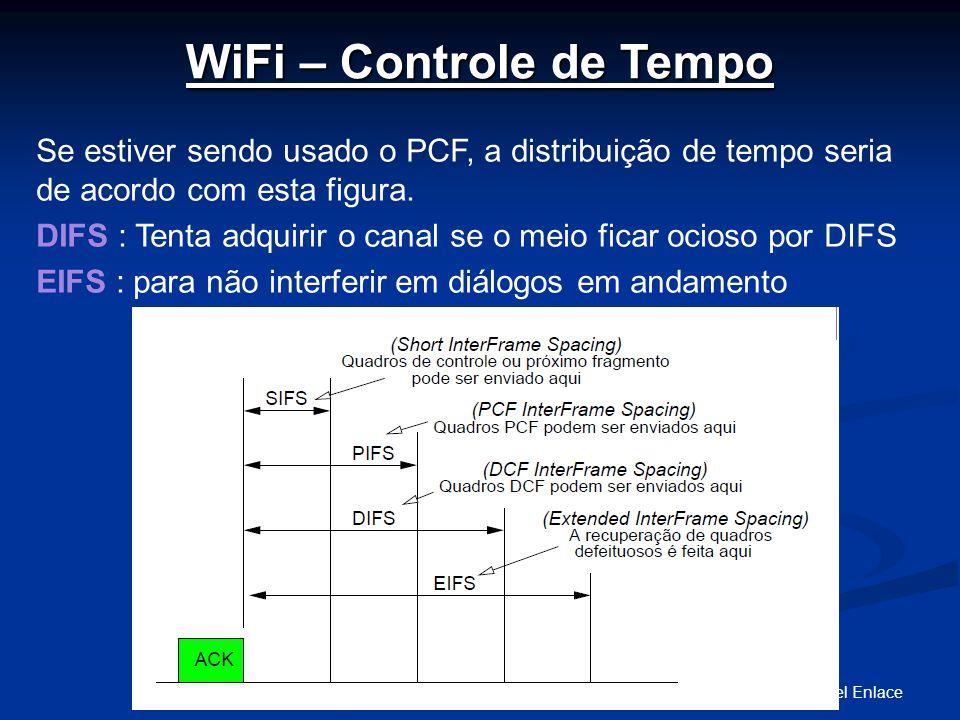 Nível Enlace62 Se estiver sendo usado o PCF, a distribuição de tempo seria de acordo com esta figura.