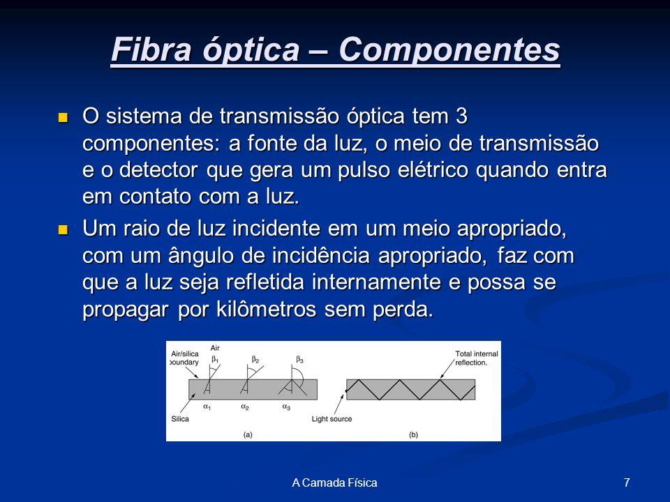 7A Camada Física Fibra óptica – Componentes O sistema de transmissão óptica tem 3 componentes: a fonte da luz, o meio de transmissão e o detector que gera um pulso elétrico quando entra em contato com a luz.