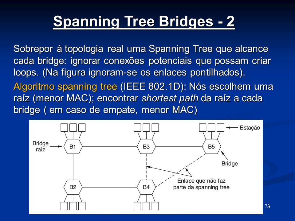 Nível Enlace73 Spanning Tree Bridges - 2 Sobrepor à topologia real uma Spanning Tree que alcance cada bridge: ignorar conexões potenciais que possam criar loops.