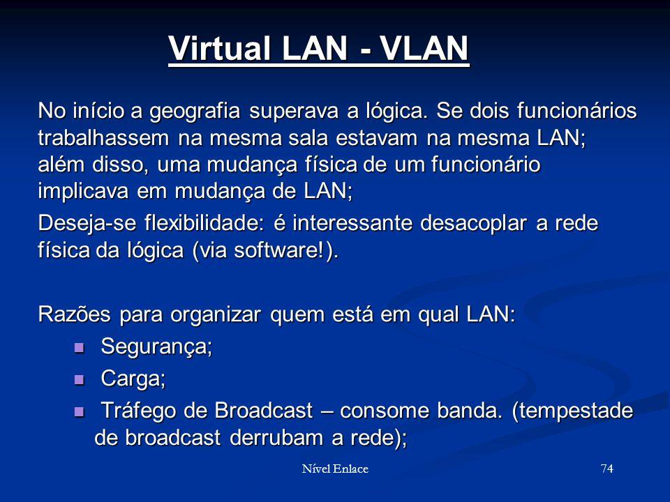 Nível Enlace74 Virtual LAN - VLAN No início a geografia superava a lógica.