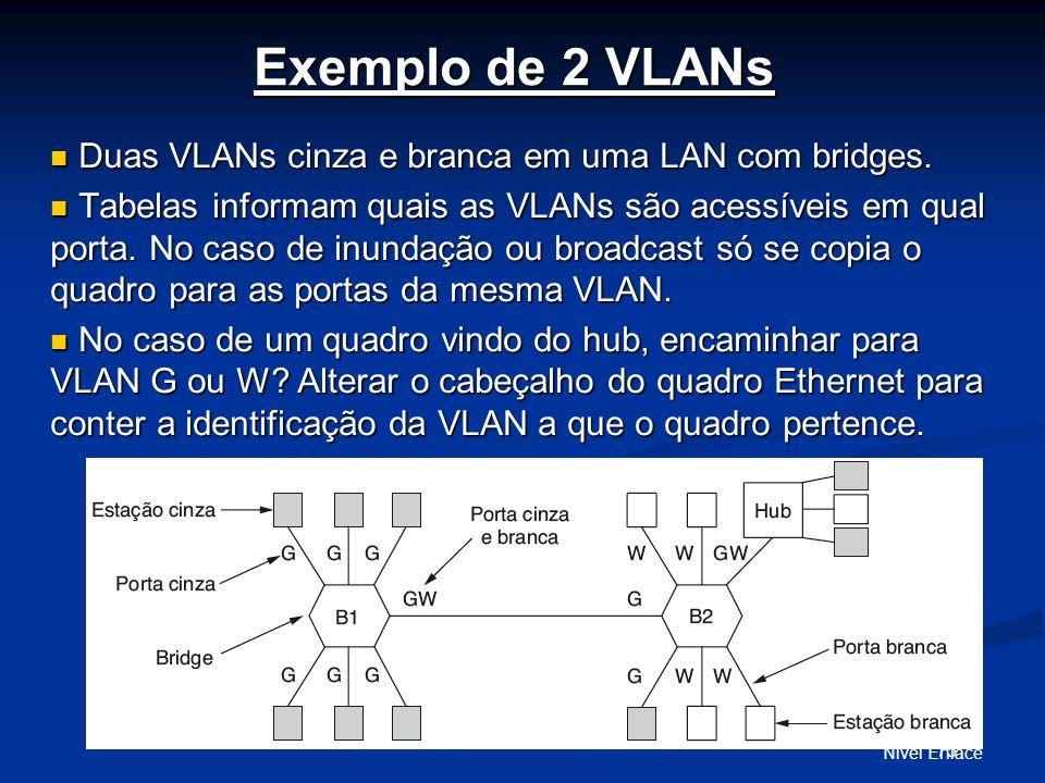 Nível Enlace 75 Exemplo de 2 VLANs Duas VLANs cinza e branca em uma LAN com bridges.