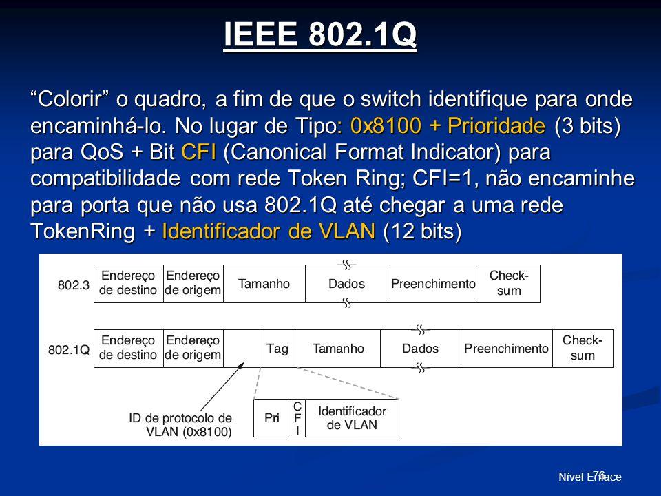 Nível Enlace 76 IEEE 802.1Q Colorir o quadro, a fim de que o switch identifique para onde encaminhá-lo.