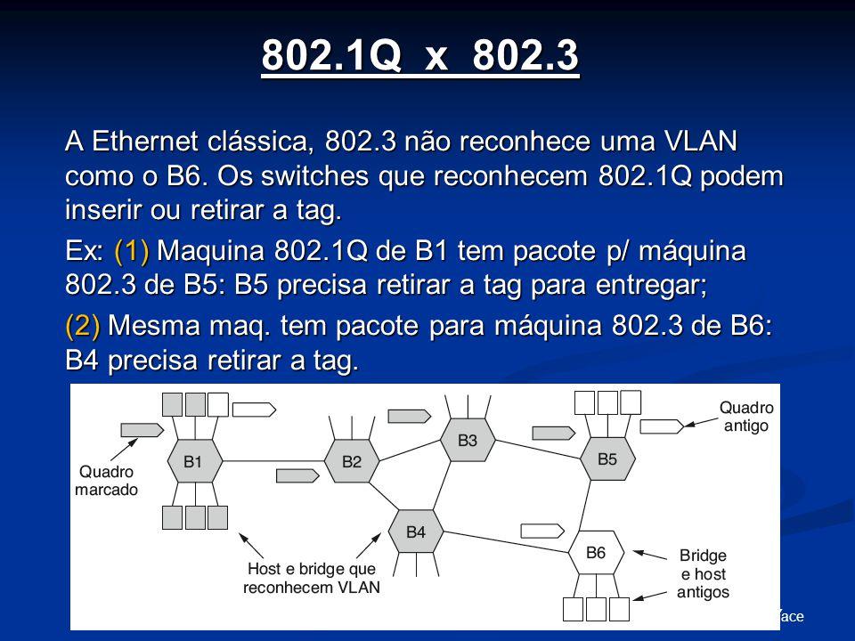 Nível Enlace 77 802.1Q x 802.3 A Ethernet clássica, 802.3 não reconhece uma VLAN como o B6.