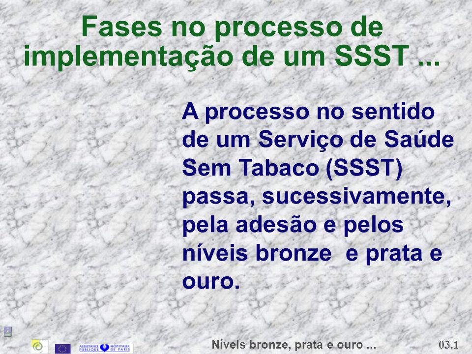 03.1 Níveis bronze, prata e ouro... Fases no processo de implementação de um SSST... A processo no sentido de um Serviço de Saúde Sem Tabaco (SSST) pa