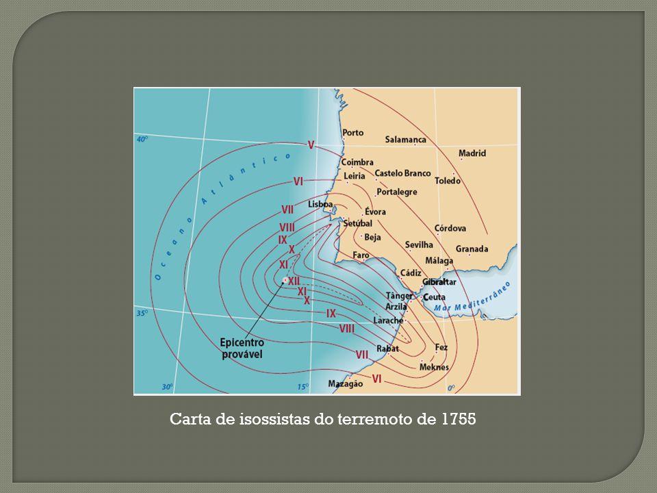 Carta de isossistas do terremoto de 1755