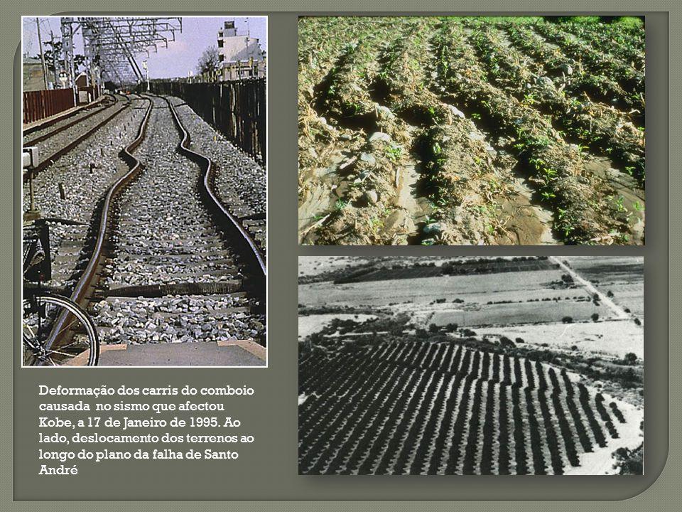 Deformação dos carris do comboio causada no sismo que afectou Kobe, a 17 de Janeiro de 1995. Ao lado, deslocamento dos terrenos ao longo do plano da f