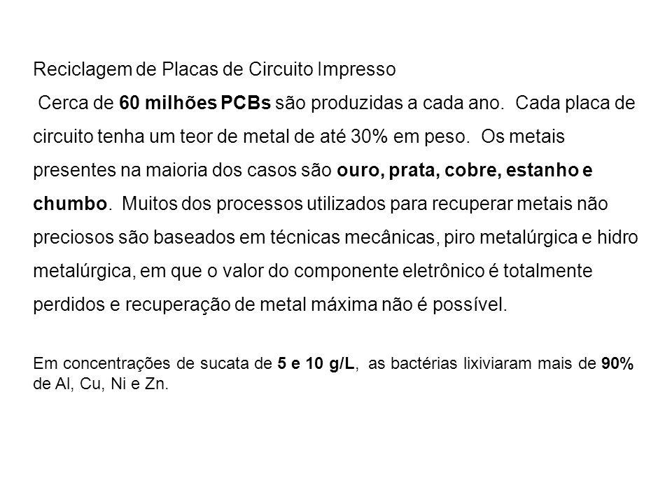 Reciclagem de Placas de Circuito Impresso Cerca de 60 milhões PCBs são produzidas a cada ano. Cada placa de circuito tenha um teor de metal de até 30%