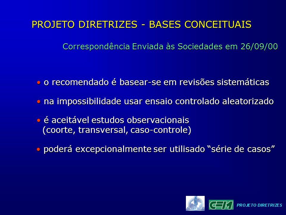 PROJETO DIRETRIZES - BASES CONCEITUAIS Correspondência Enviada às Sociedades em 26/09/00 o recomendado é basear-se em revisões sistemáticas o recomend