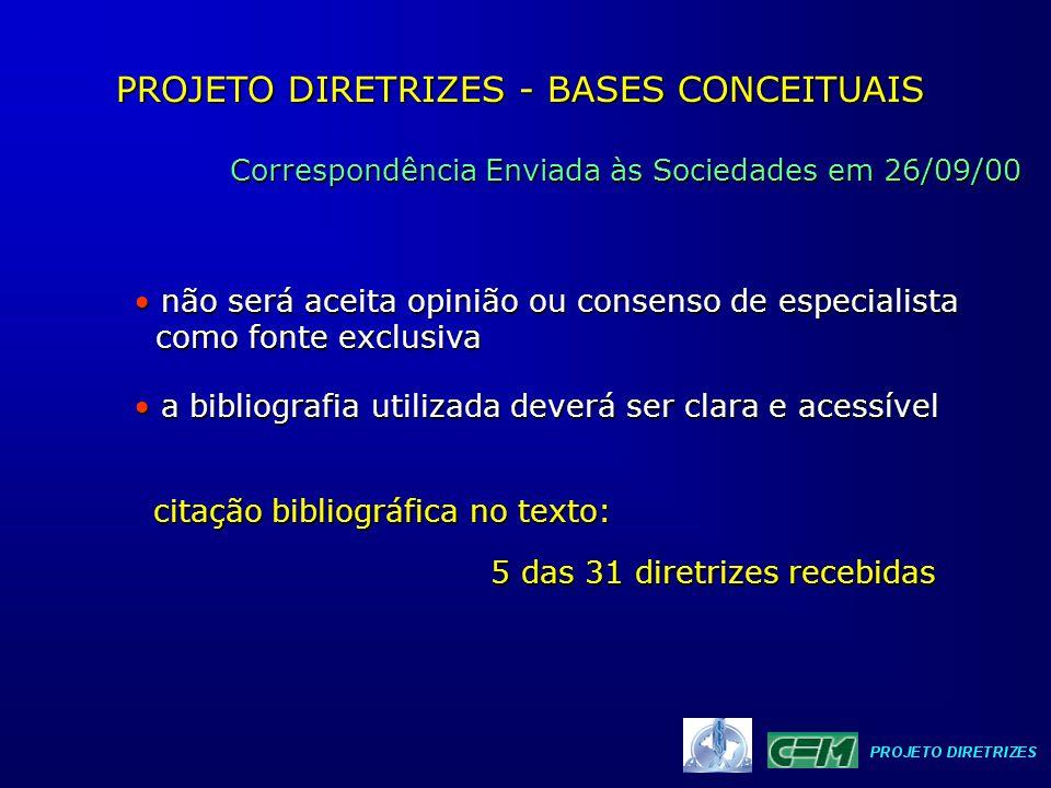 PROJETO DIRETRIZES - BASES CONCEITUAIS Correspondência Enviada às Sociedades em 26/09/00 não será aceita opinião ou consenso de especialista não será