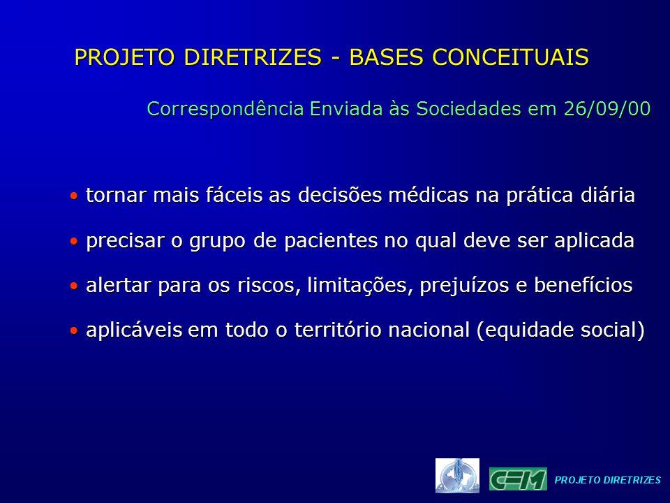 PROJETO DIRETRIZES - BASES CONCEITUAIS Correspondência Enviada às Sociedades em 26/09/00 tornar mais fáceis as decisões médicas na prática diária torn