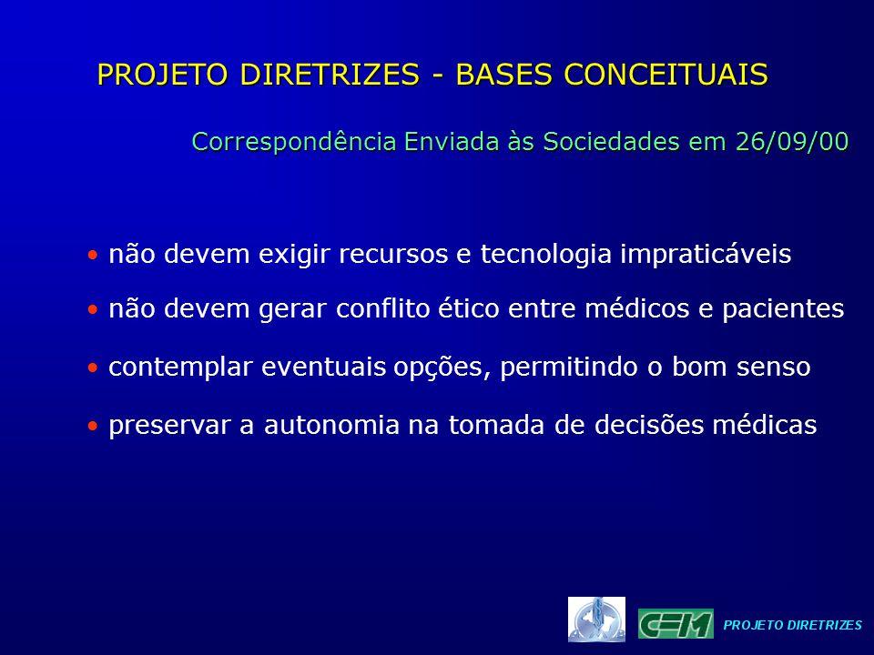 PROJETO DIRETRIZES - BASES CONCEITUAIS Correspondência Enviada às Sociedades em 26/09/00 não devem exigir recursos e tecnologia impraticáveis não deve