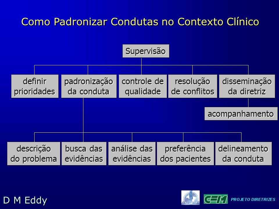 acompanhamento D M Eddy Como Padronizar Condutas no Contexto Clínico descrição do problema busca das evidências análise das evidênciaspreferência dos