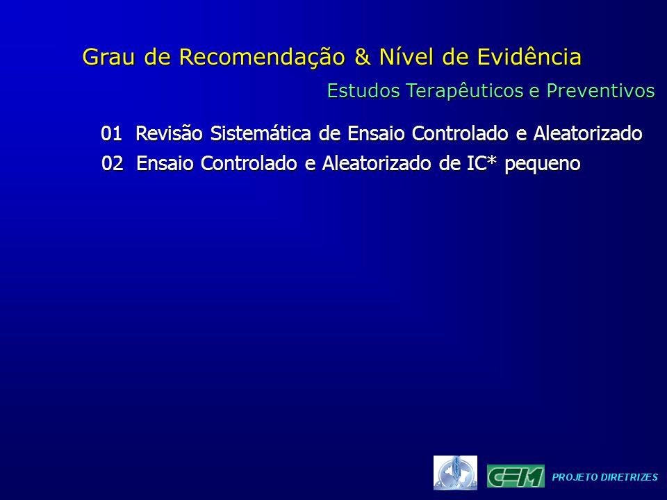 INTERVALO DE CONFIANÇA probabilidade risco relativo 0,500 1,27 rr = 1,27 ( 90% IC ) 0,74 ( 0,74 2,21 - 2,21 ) rr = 1,27 ( 95% IC) 0,025 0,67 ( 0,67 2,44 - 2,44 ) 0,050 Sackett DL Clinical Epidemiology.
