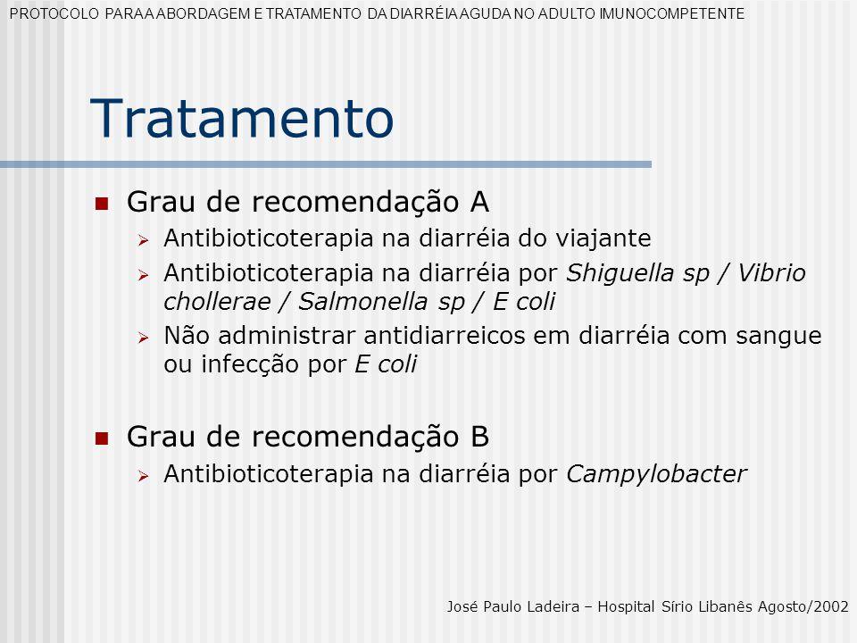 Tratamento Grau de recomendação A Antibioticoterapia na diarréia do viajante Antibioticoterapia na diarréia por Shiguella sp / Vibrio chollerae / Salm