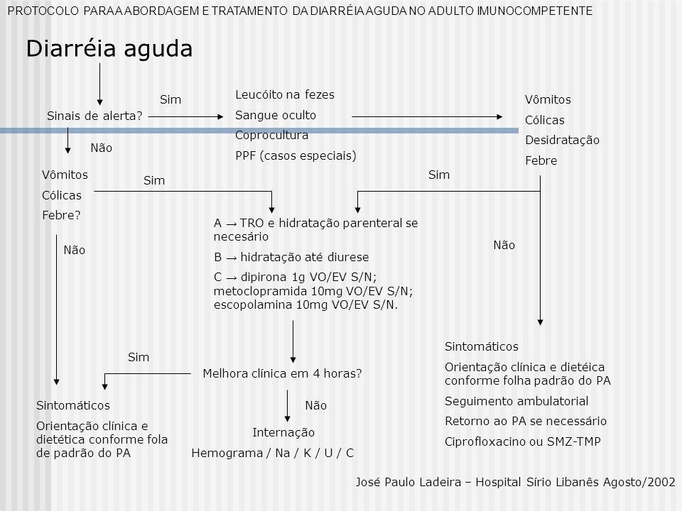PROTOCOLO PARA A ABORDAGEM E TRATAMENTO DA DIARRÉIA AGUDA NO ADULTO IMUNOCOMPETENTE José Paulo Ladeira – Hospital Sírio Libanês Agosto/2002 Diarréia a