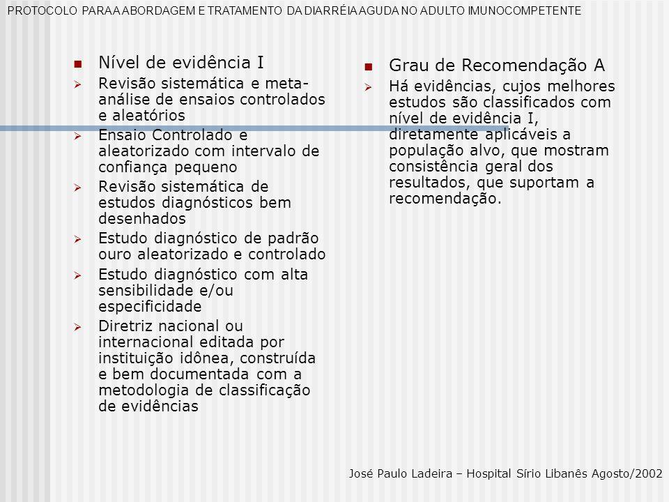Nível de evidência I Revisão sistemática e meta- análise de ensaios controlados e aleatórios Ensaio Controlado e aleatorizado com intervalo de confian