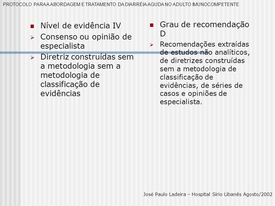 Nível de evidência IV Consenso ou opinião de especialista Diretriz construídas sem a metodologia sem a metodologia de classificação de evidências PROT
