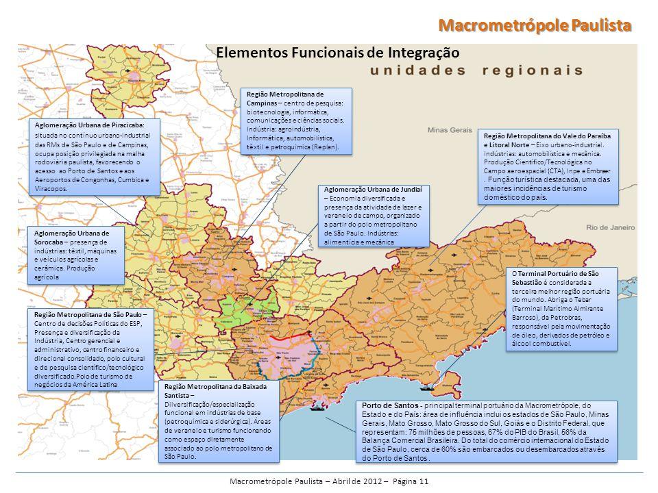 Elementos Funcionais de Integração Região Metropolitana do Vale do Paraíba e Litoral Norte – Eixo urbano-industrial.