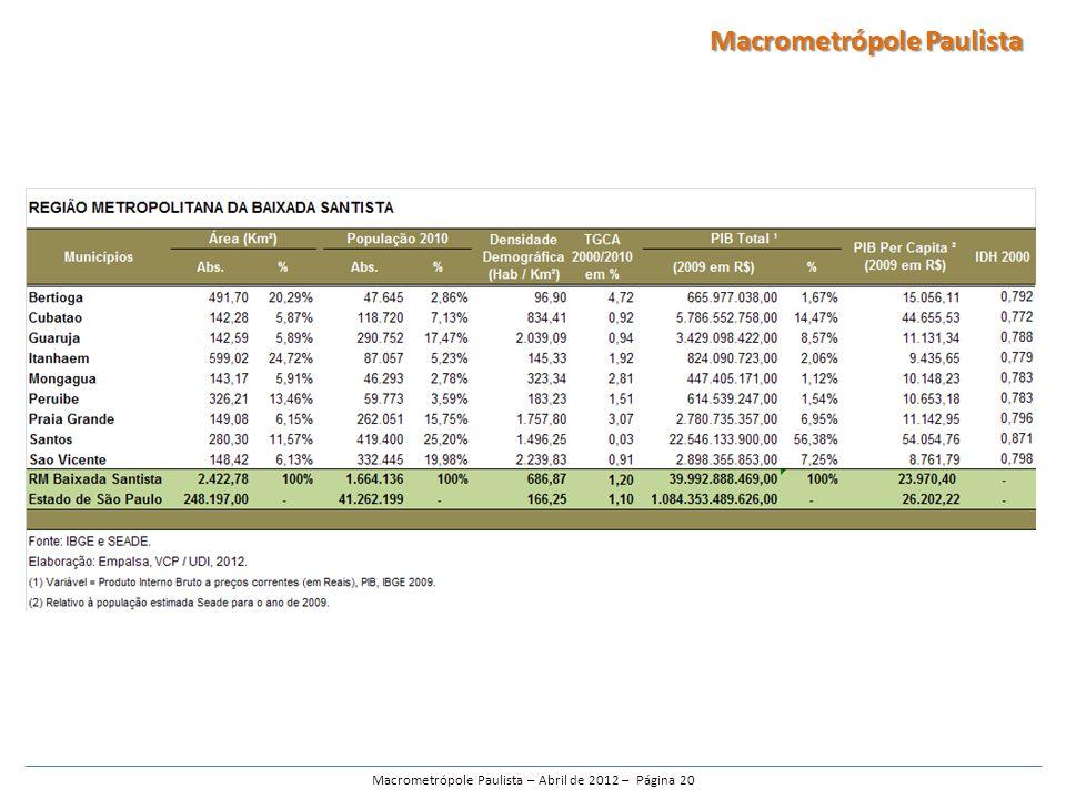 Macrometrópole Paulista – Abril de 2012 – Página 20 Macrometrópole Paulista
