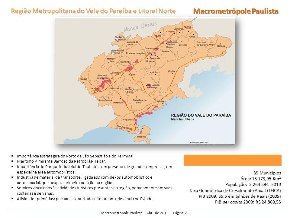 Importância estratégica do Porto de São Sebastião e do Terminal Marítimo Almirante Barroso da Petrobrás- Tebar.
