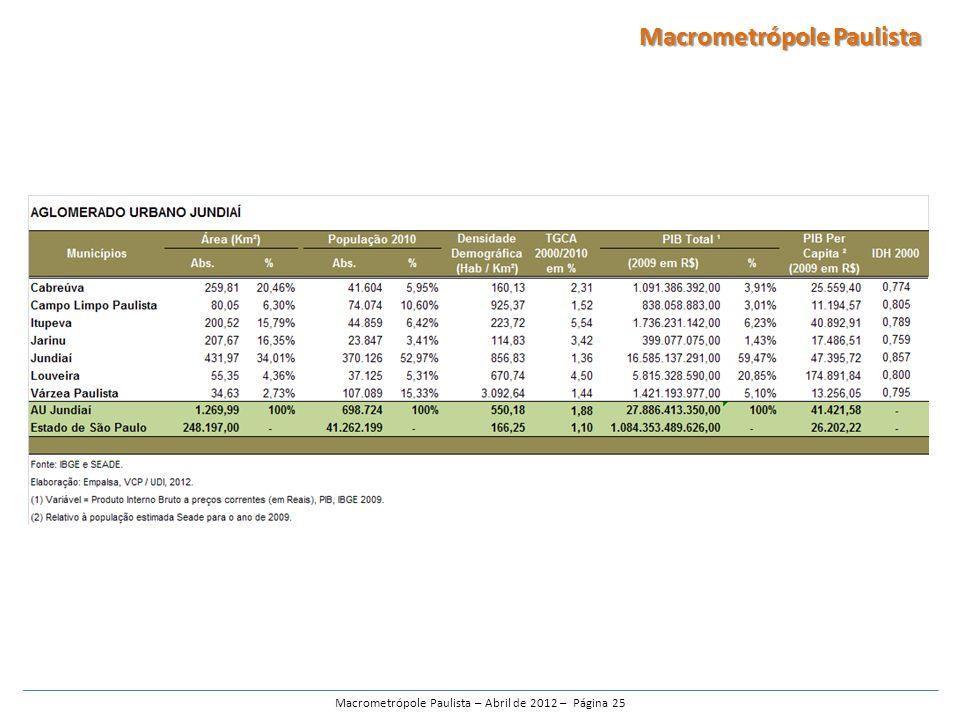 Macrometrópole Paulista – Abril de 2012 – Página 25 Macrometrópole Paulista