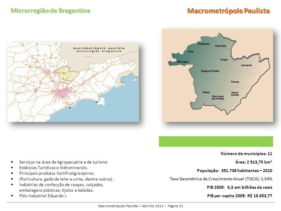 Microrregião de Bragantina Serviços na área da Agropecuária e de turismo Estâncias Turísticas e hidrominerais.
