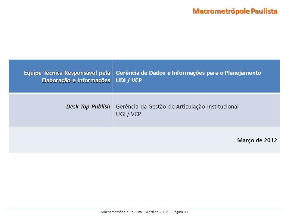 Macrometrópole Paulista – Abril de 2012 – Página 37 Macrometrópole Paulista Equipe Técnica Responsável pela Elaboração e Informações Gerência de Dados e Informações para o Planejamento UDI / VCP Desk Top Publish Gerência da Gestão de Articulação Institucional UGI / VCP Março de 2012