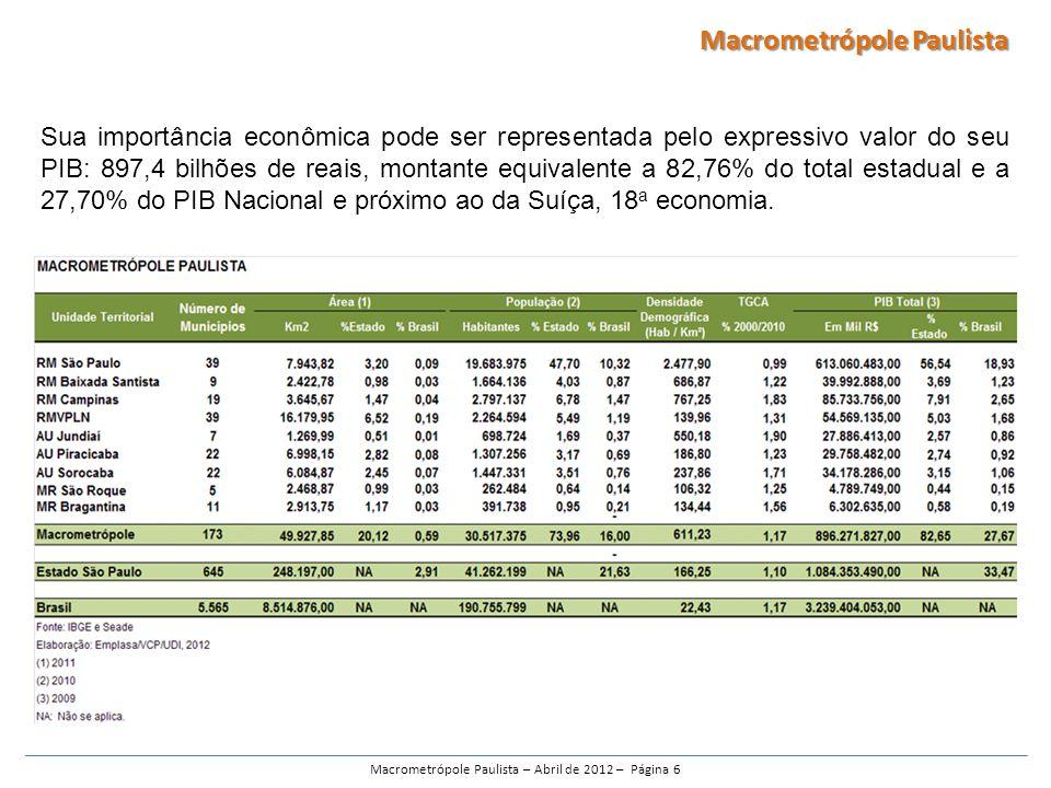 Pólo Industrial: Agroindústria, Informática, Automobilístico, têxtil e Petroquímico Complexo Aeroportuário Exportador- Centro de distribuição de cargas.