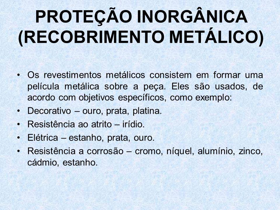 PROTEÇÃO INORGÂNICA (RECOBRIMENTO METÁLICO) Os revestimentos metálicos consistem em formar uma película metálica sobre a peça. Eles são usados, de aco