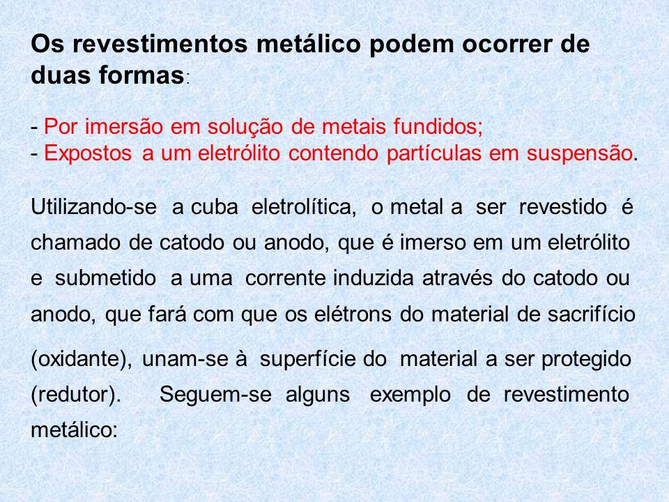 Os revestimentos metálico podem ocorrer de duas formas : - Por imersão em solução de metais fundidos; - Expostos a um eletrólito contendo partículas e