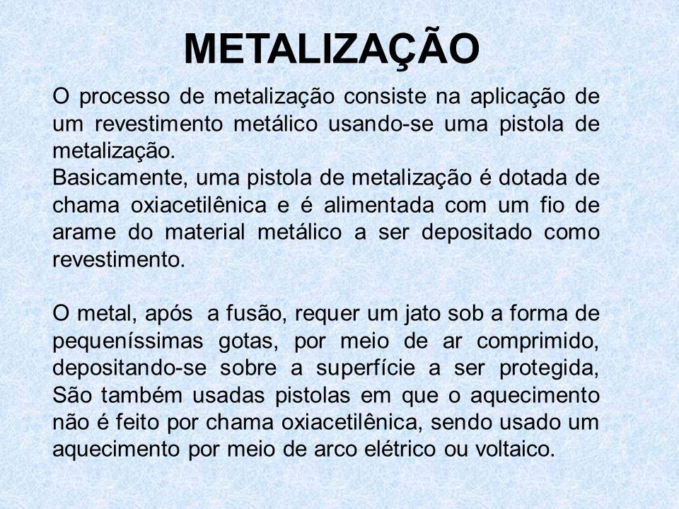 METALIZAÇÃO O processo de metalização consiste na aplicação de um revestimento metálico usando-se uma pistola de metalização. Basicamente, uma pistola