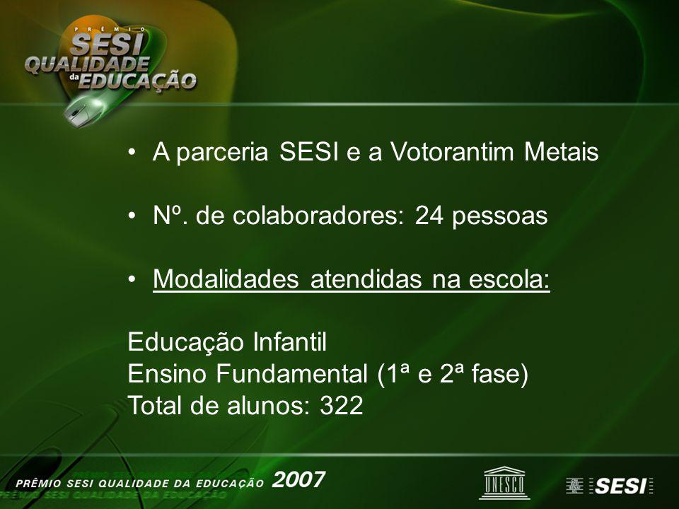 A parceria SESI e a Votorantim Metais Nº. de colaboradores: 24 pessoas Modalidades atendidas na escola: Educação Infantil Ensino Fundamental (1ª e 2ª