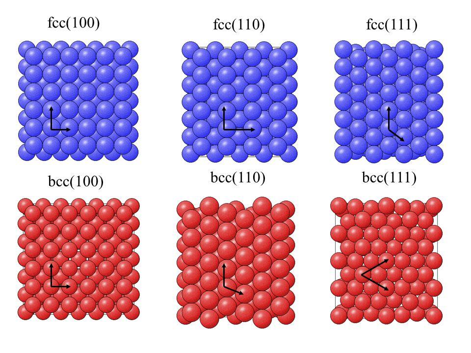 fcc(100) fcc(110)fcc(111) bcc(100) bcc(111)bcc(110)