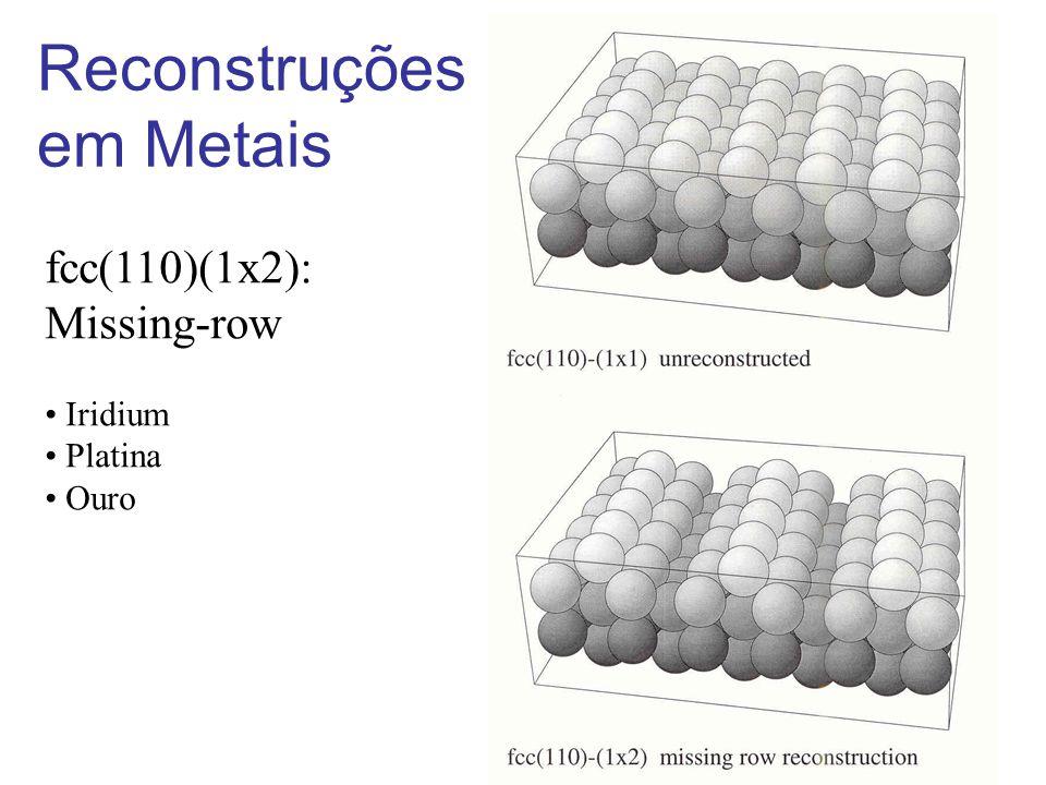 Reconstruções em Metais fcc(110)(1x2): Missing-row Iridium Platina Ouro