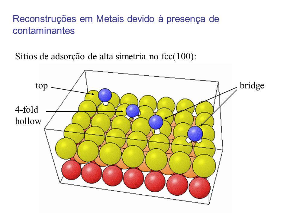 Reconstruções em Metais devido à presença de contaminantes Sítios de adsorção de alta simetria no fcc(100): top 4-fold hollow bridge