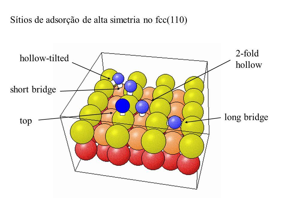 Sítios de adsorção de alta simetria no fcc(110) hollow-tilted long bridge short bridge 2-fold hollow top