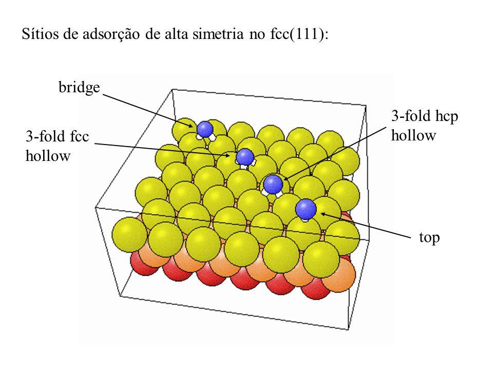 Sítios de adsorção de alta simetria no fcc(111): bridge 3-fold fcc hollow 3-fold hcp hollow top