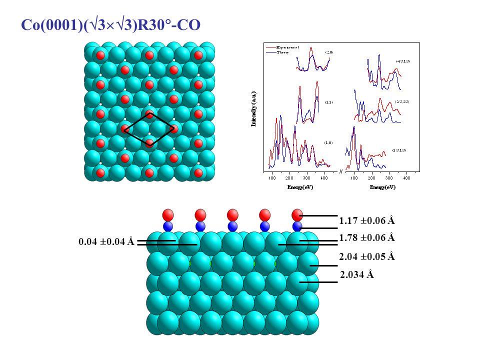 Co(0001)( 3 3)R30 -CO 1.17 0.06 Å 1.78 0.06 Å 2.04 0.05 Å 2.034 Å 0.04 0.04 Å