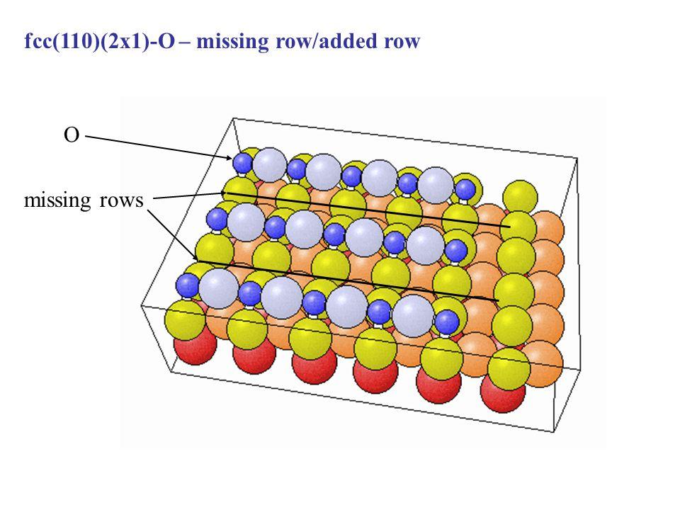 fcc(110)(2x1)-O – missing row/added row O missing rows