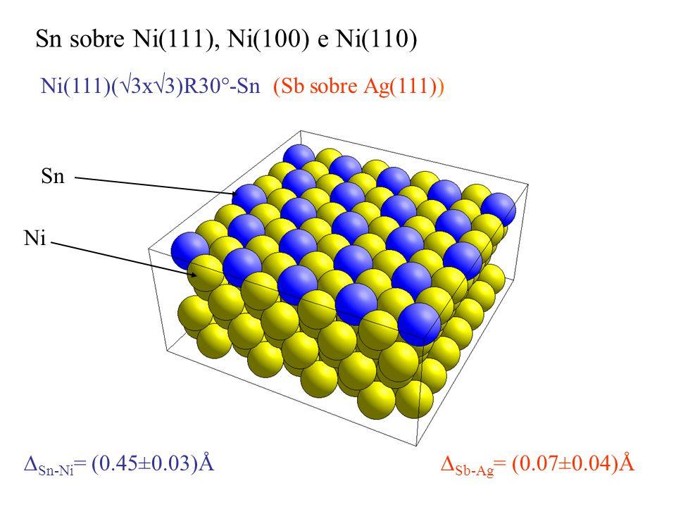 Ni(111)( 3x 3)R30 -Sn (Sb sobre Ag(111)) Sn sobre Ni(111), Ni(100) e Ni(110) Sn Ni Sn-Ni = (0.45±0.03)Å Sb-Ag = (0.07±0.04)Å