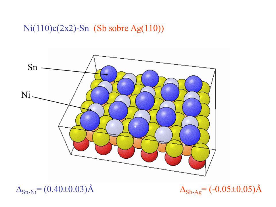 Ni(110)c(2x2)-Sn (Sb sobre Ag(110)) Sn Ni Sn-Ni = (0.40±0.03)Å Sb-Ag = (-0.05±0.05)Å