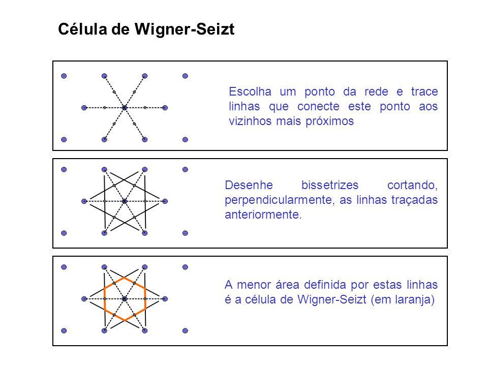 Célula de Wigner-Seizt Escolha um ponto da rede e trace linhas que conecte este ponto aos vizinhos mais próximos Desenhe bissetrizes cortando, perpend