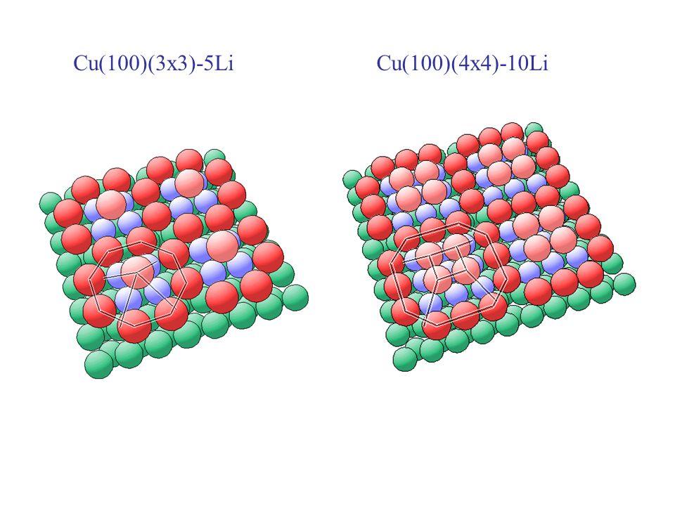 Cu(100)(3x3)-5LiCu(100)(4x4)-10Li